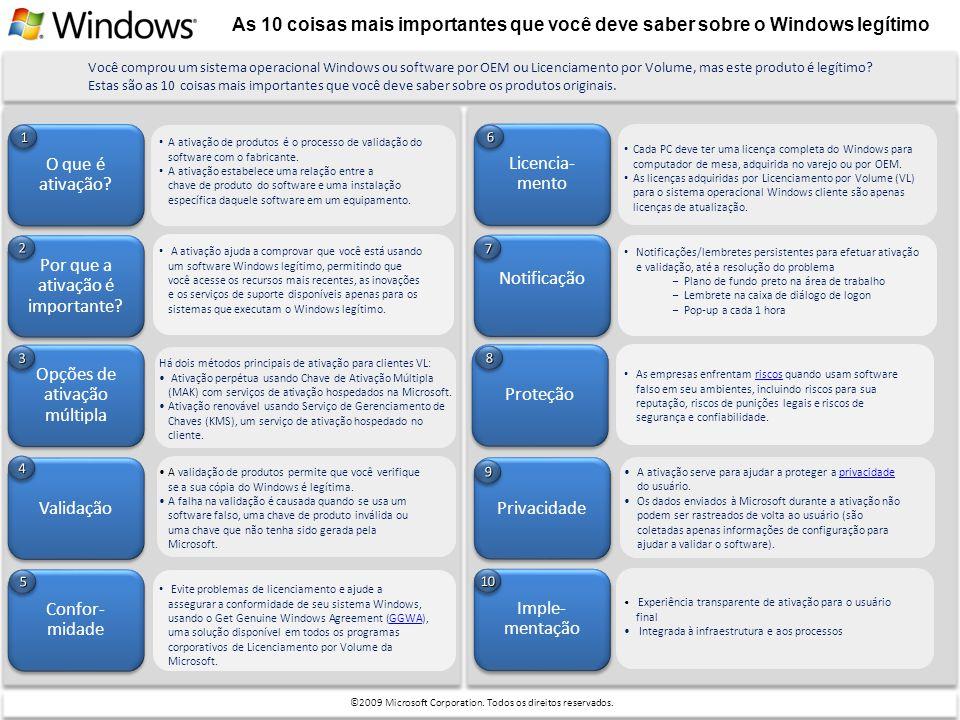 As 10 coisas mais importantes que você deve saber sobre o Windows legítimo O que é ativação? Por que a ativação é importante? A ativação de produtos é