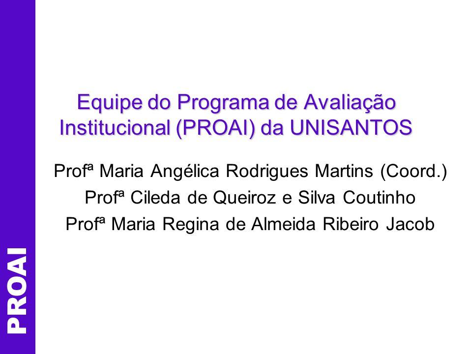 PROAI Equipe do Programa de Avaliação Institucional (PROAI) da UNISANTOS Profª Maria Angélica Rodrigues Martins (Coord.) Profª Cileda de Queiroz e Sil