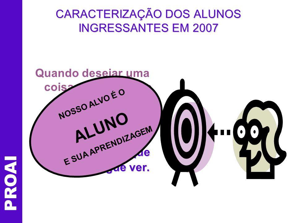 PROAI CARACTERIZAÇÃO DOS ALUNOS INGRESSANTES EM 2007 QUEM É O ALUNO.