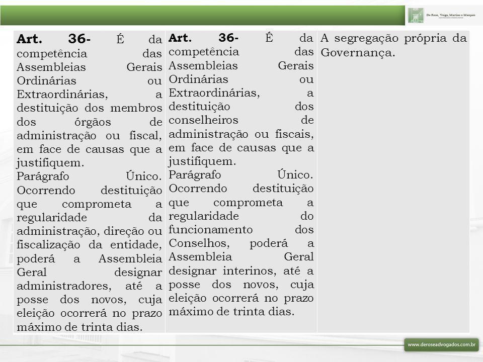 Art. 36- É da competência das Assembleias Gerais Ordinárias ou Extraordinárias, a destituição dos membros dos órgãos de administração ou fiscal, em fa