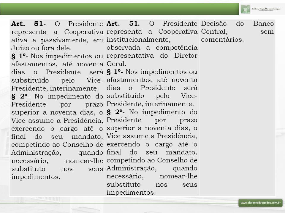 Art. 51- O Presidente representa a Cooperativa ativa e passivamente, em Juízo ou fora dele. § 1º- Nos impedimentos ou afastamentos, até noventa dias o