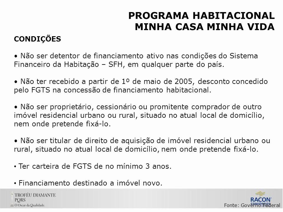 CONDIÇÕES Não ser detentor de financiamento ativo nas condições do Sistema Financeiro da Habitação – SFH, em qualquer parte do país.