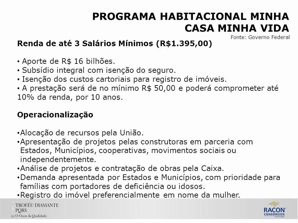 PROGRAMA HABITACIONAL MINHA CASA MINHA VIDA Renda de até 3 Salários Mínimos (R$1.395,00) Aporte de R$ 16 bilhões.