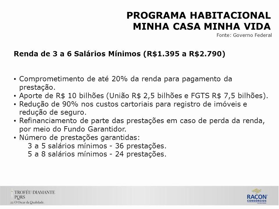 PROGRAMA HABITACIONAL MINHA CASA MINHA VIDA Renda de 3 a 6 Salários Mínimos (R$1.395 a R$2.790) Comprometimento de até 20% da renda para pagamento da prestação.