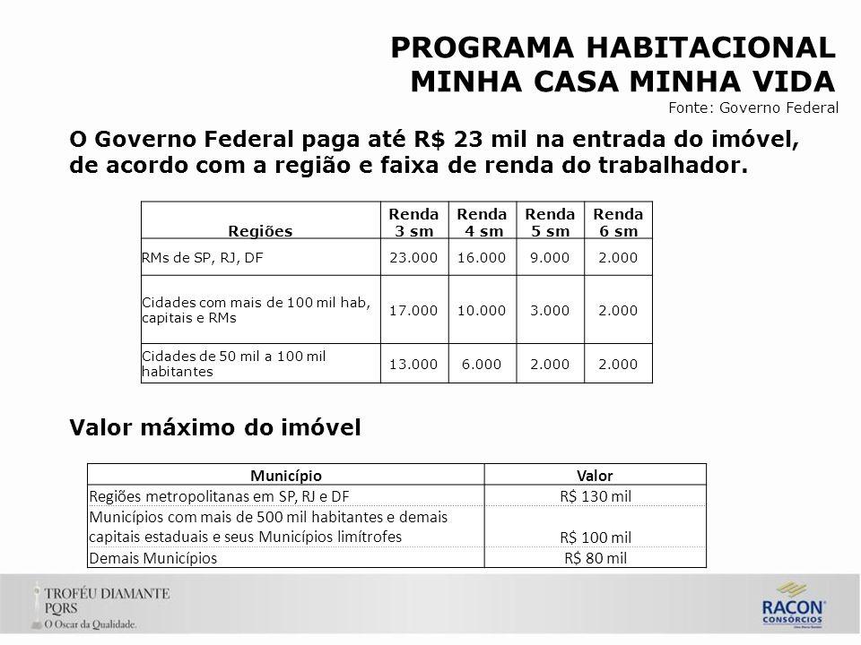 PROGRAMA HABITACIONAL MINHA CASA MINHA VIDA O Governo Federal paga até R$ 23 mil na entrada do imóvel, de acordo com a região e faixa de renda do trabalhador.