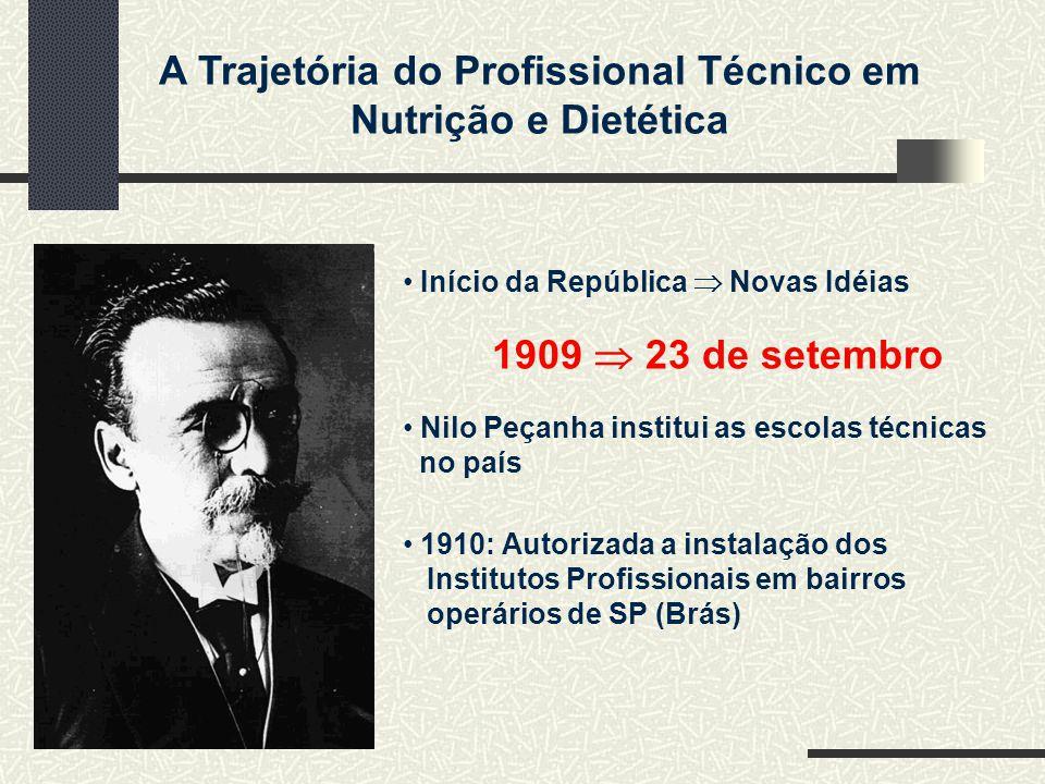 A Trajetória do Profissional Técnico em Nutrição e Dietética Início da República Novas Idéias Nilo Peçanha institui as escolas técnicas no país 1909 2