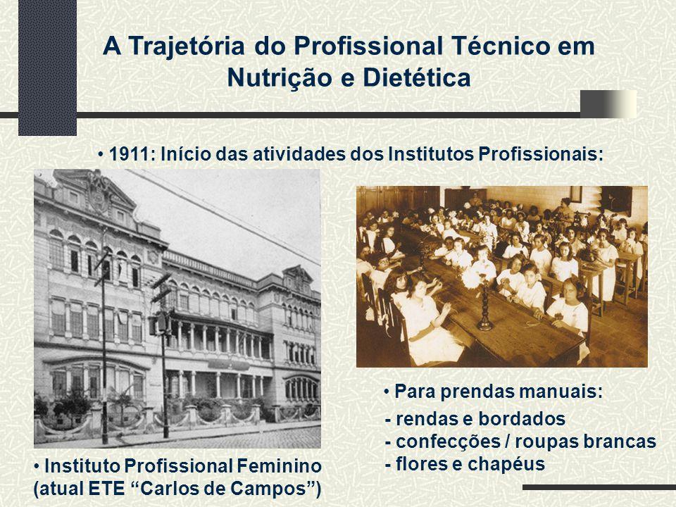 A Trajetória do Profissional Técnico em Nutrição e Dietética Para prendas manuais: - rendas e bordados - confecções / roupas brancas - flores e chapéu