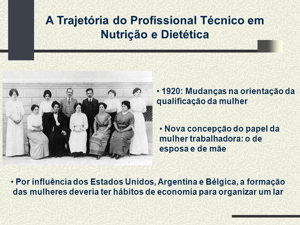 A Trajetória do Profissional Técnico em Nutrição e Dietética 1920: Mudanças na orientação da qualificação da mulher Nova concepção do papel da mulher