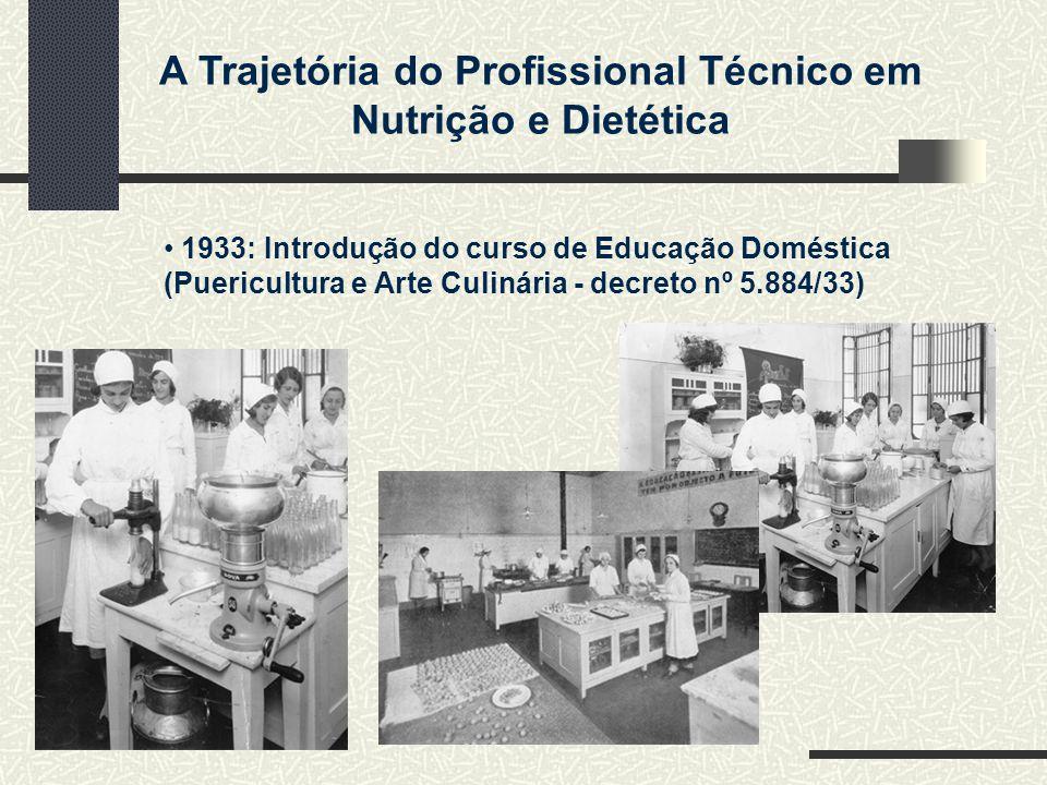 A Trajetória do Profissional Técnico em Nutrição e Dietética 1933: Introdução do curso de Educação Doméstica (Puericultura e Arte Culinária - decreto nº 5.884/33)