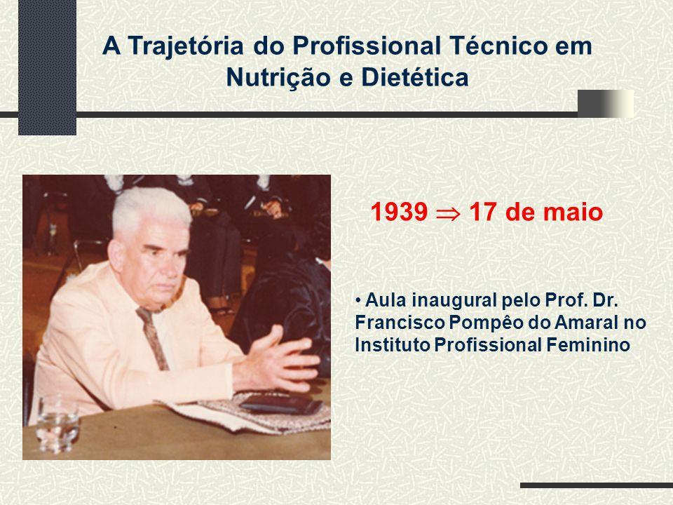 A Trajetória do Profissional Técnico em Nutrição e Dietética Aula inaugural pelo Prof.