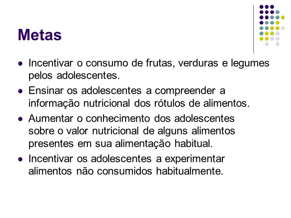 Metas Incentivar o consumo de frutas, verduras e legumes pelos adolescentes.