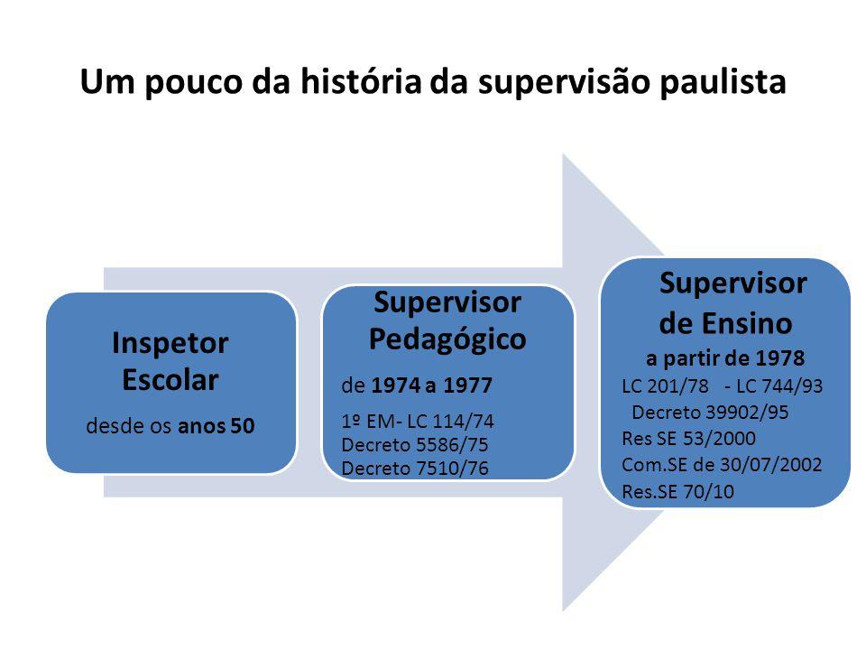 O SUPERVISOR DE ENSINO na Resolução SE Nº 70/2010 - Dispõe sobre: 1.
