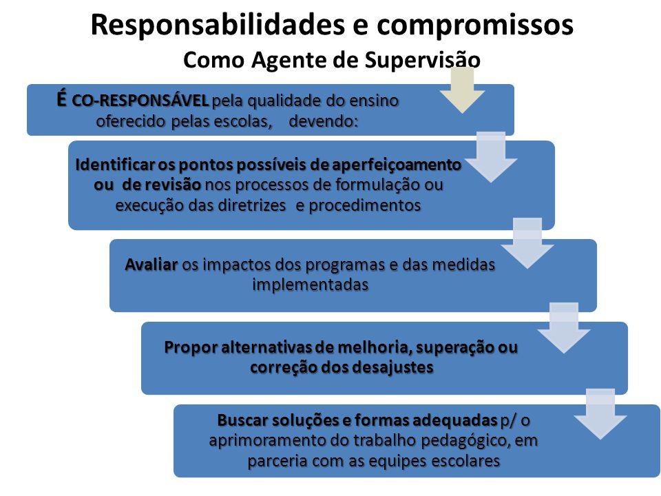 3.ATRIBUIÇÕES ESPECÍFICAS DA ÁREA DE ATUAÇÃO 3.1.