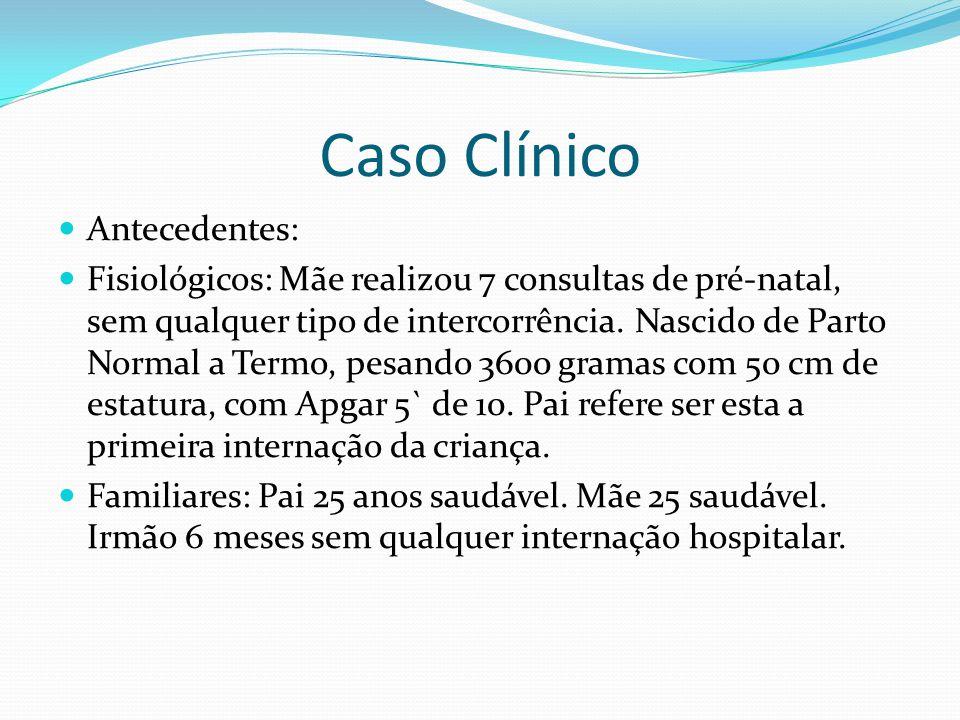 Caso Clínico Antecedentes: Fisiológicos: Mãe realizou 7 consultas de pré-natal, sem qualquer tipo de intercorrência. Nascido de Parto Normal a Termo,