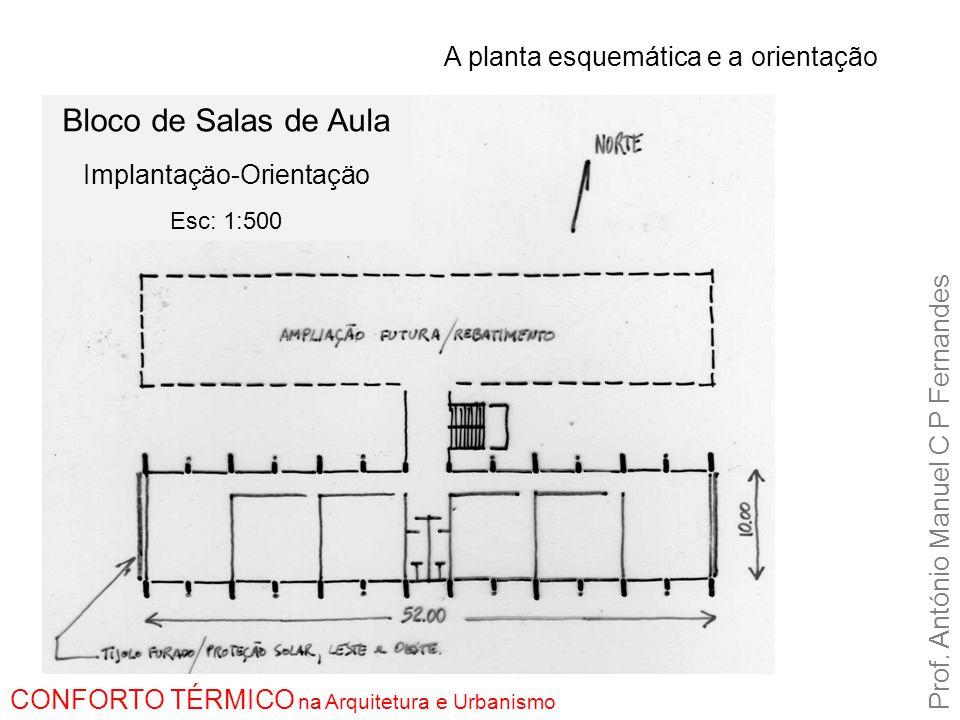 A planta esquemática e a orientação Prof. António Manuel C P Fernandes CONFORTO TÉRMICO na Arquitetura e Urbanismo Bloco de Salas de Aula Implantaçäo-
