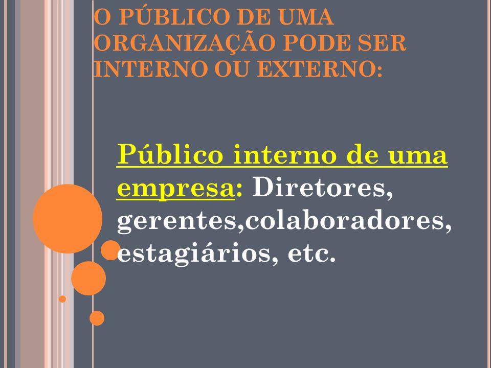 O PÚBLICO DE UMA ORGANIZAÇÃO PODE SER INTERNO OU EXTERNO: Público interno de uma empresa: Diretores, gerentes,colaboradores, estagiários, etc.