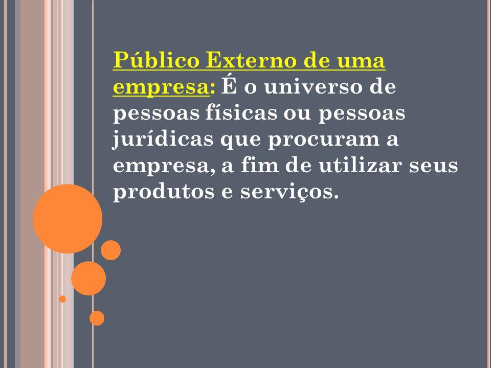 Público Externo de uma empresa: É o universo de pessoas físicas ou pessoas jurídicas que procuram a empresa, a fim de utilizar seus produtos e serviço