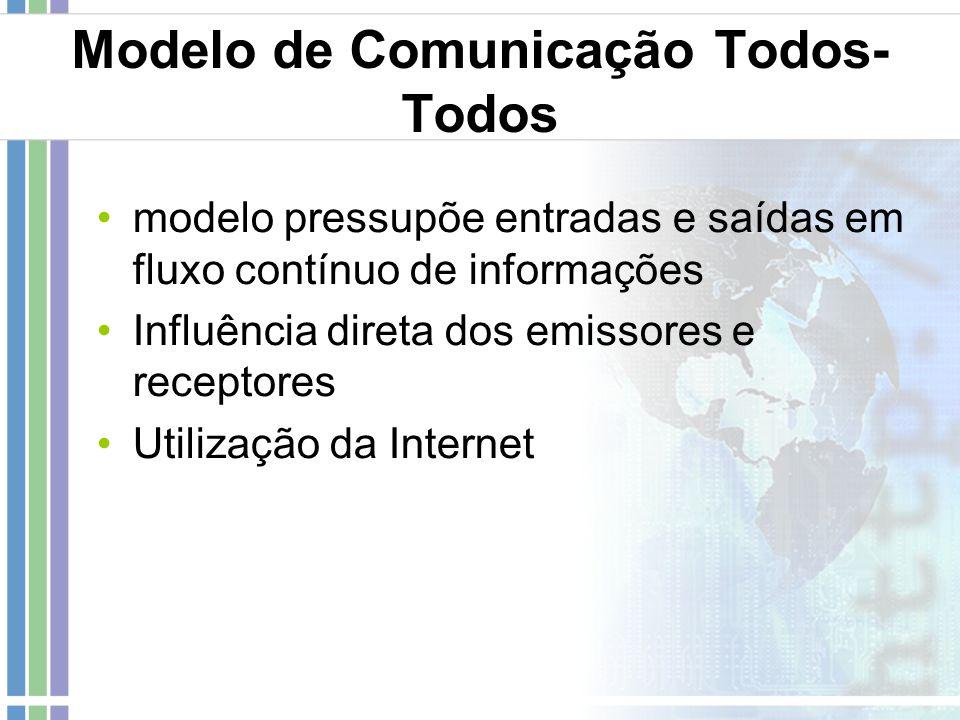 Modelo de Comunicação Todos- Todos modelo pressupõe entradas e saídas em fluxo contínuo de informações Influência direta dos emissores e receptores Ut