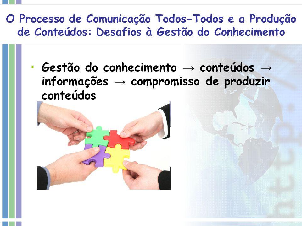 O Processo de Comunicação Todos-Todos e a Produção de Conteúdos: Desafios à Gestão do Conhecimento Gestão do conhecimento conteúdos informações compro