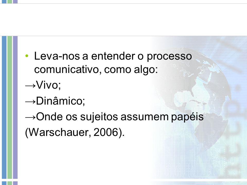 Leva-nos a entender o processo comunicativo, como algo: Vivo; Dinâmico; Onde os sujeitos assumem papéis (Warschauer, 2006).
