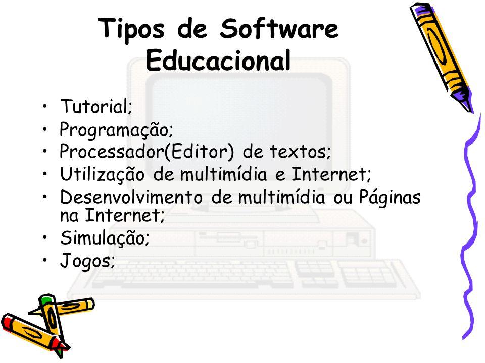 Tipos de Software Educacional Tutorial; Programação; Processador(Editor) de textos; Utilização de multimídia e Internet; Desenvolvimento de multimídia