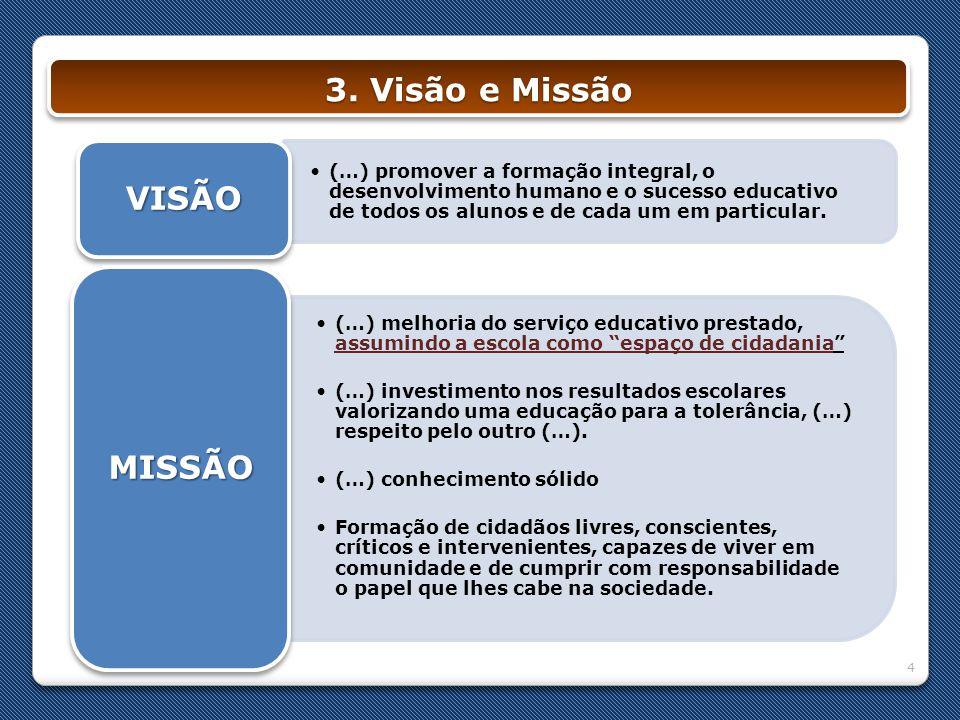 15 2.Resultados Sociais MEDIDAS Otimização do tempo de permanência das turmas na escola.