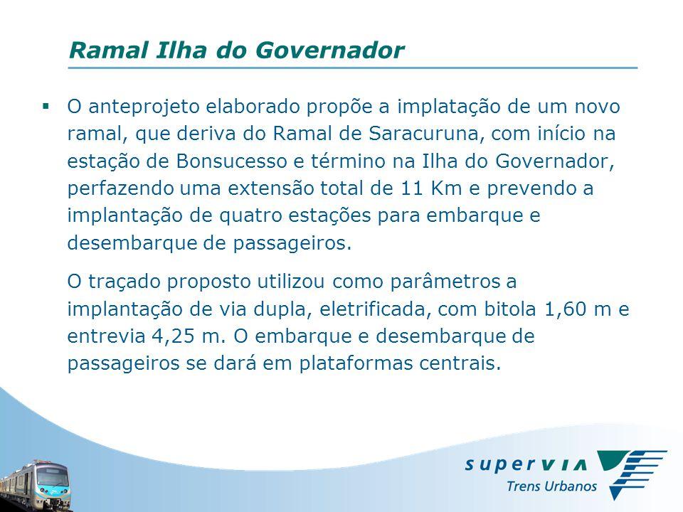 Ramal Ilha do Governador O anteprojeto elaborado propõe a implatação de um novo ramal, que deriva do Ramal de Saracuruna, com início na estação de Bon