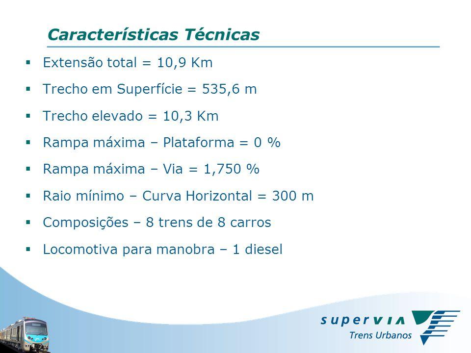 Características Técnicas Extensão total = 10,9 Km Trecho em Superfície = 535,6 m Trecho elevado = 10,3 Km Rampa máxima – Plataforma = 0 % Rampa máxima