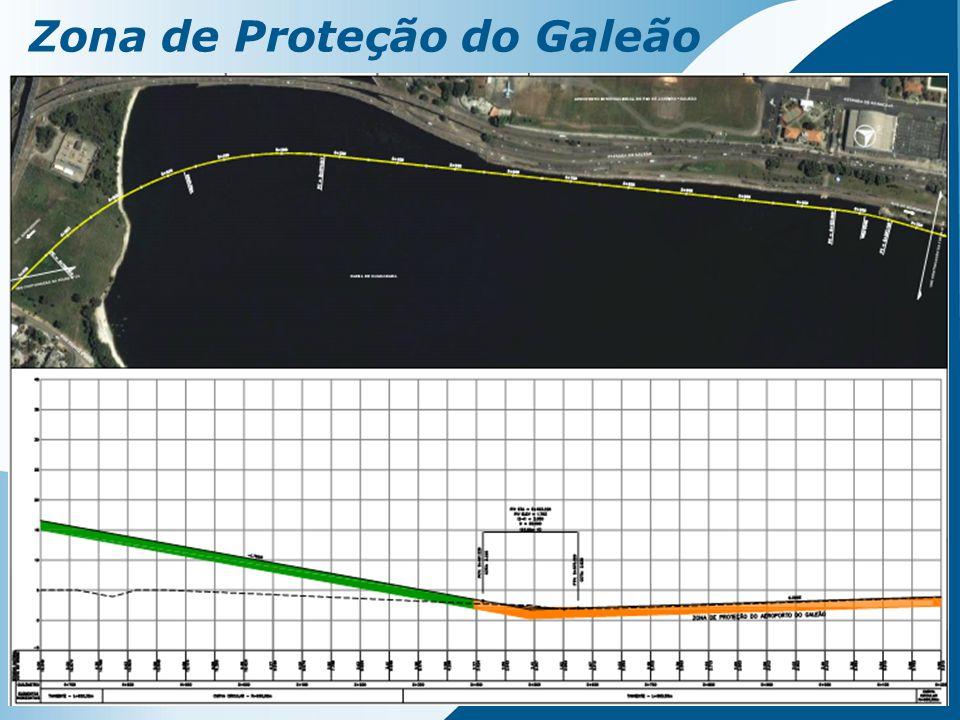 Estação Galeão