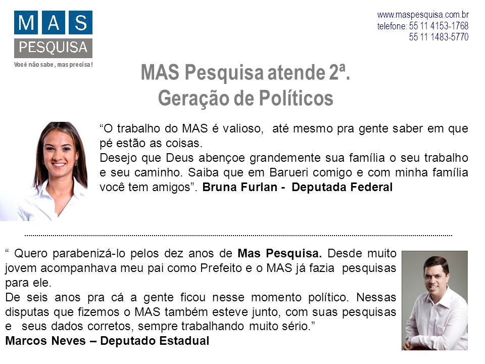 www.maspesquisa.com.br telefone: 55 11 4153-1768 55 11 1483-5770 MAS Pesquisa atende 2ª. Geração de Políticos O trabalho do MAS é valioso, até mesmo p