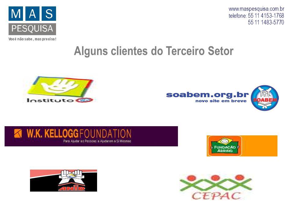 Alguns clientes do Terceiro Setor www.maspesquisa.com.br telefone: 55 11 4153-1768 55 11 1483-5770