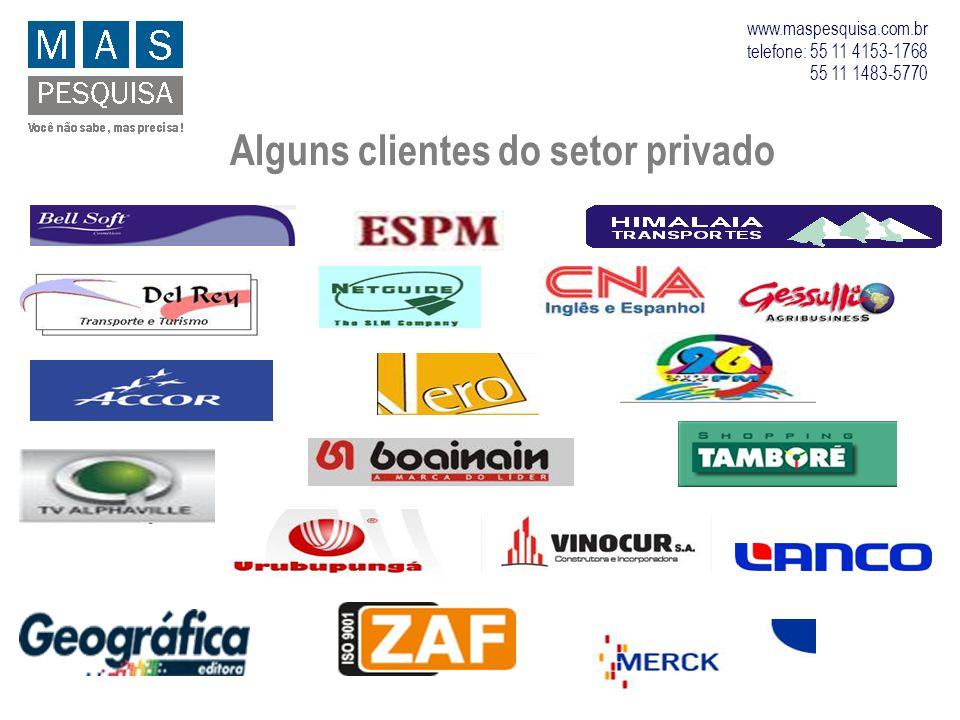 Alguns clientes do setor privado www.maspesquisa.com.br telefone: 55 11 4153-1768 55 11 1483-5770