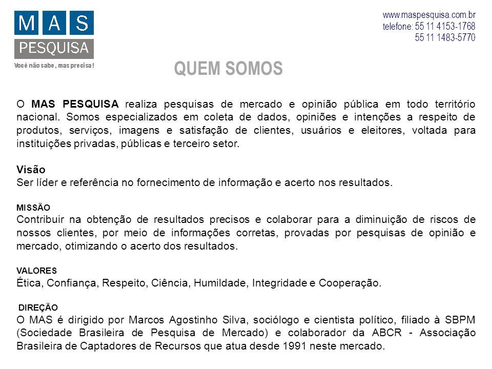 www.maspesquisa.com.br telefone: 55 11 4153-1768 55 11 1483-5770 O MAS PESQUISA realiza pesquisas de mercado e opinião pública em todo território naci