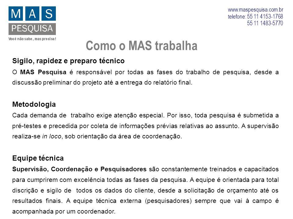 Como o MAS trabalha Sigilo, rapidez e preparo técnico O MAS Pesquisa é responsável por todas as fases do trabalho de pesquisa, desde a discussão preli