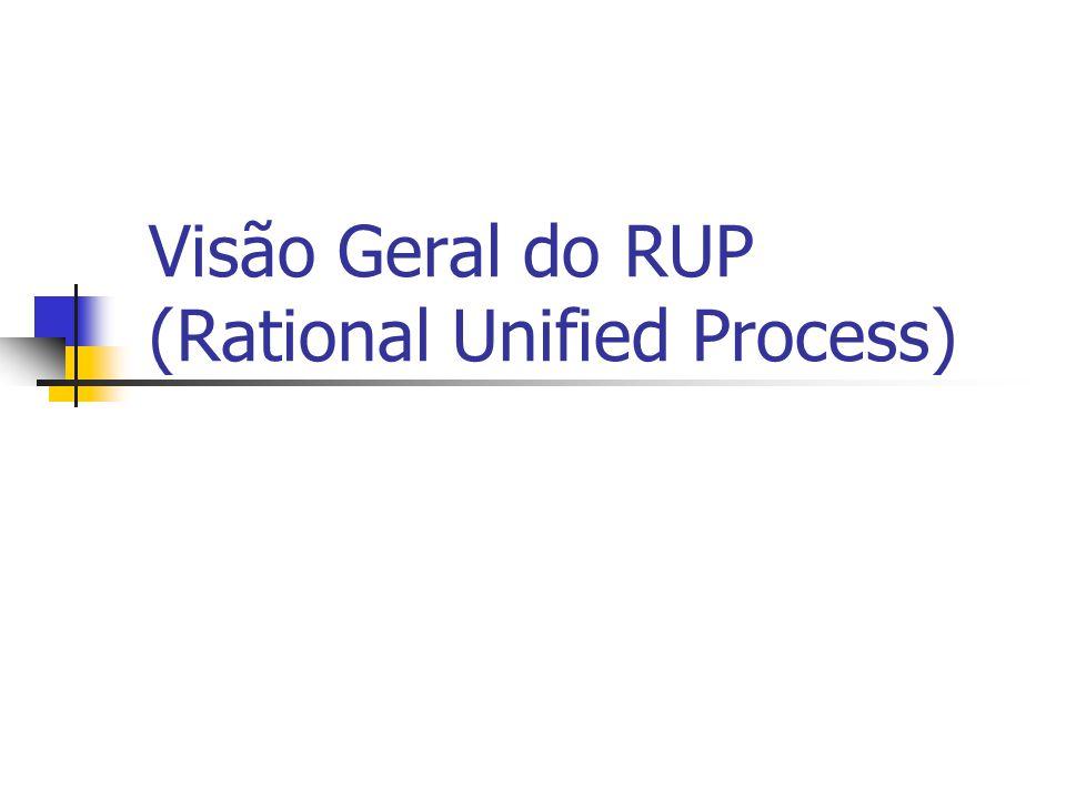 Desenvolvimento de software com UML2 Objetivos deste módulo Apresentar as características do RUP Discutir os conceitos que existem no RUP: fases, fluxos de atividades (worklows), iterações, responsáveis, atividades e artefatos Apresentar os fluxos do RUP