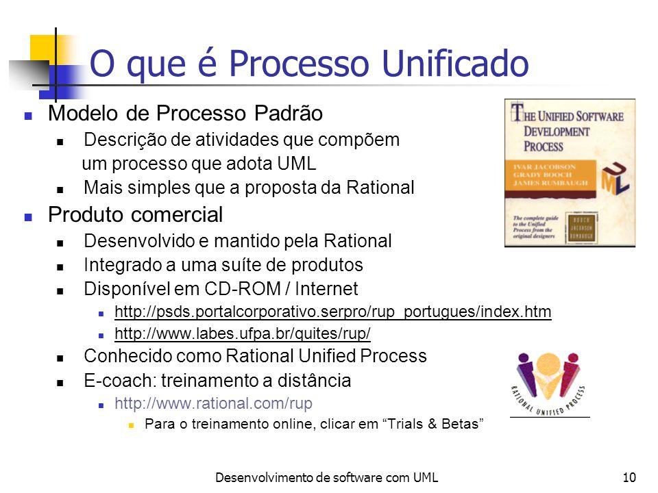 Desenvolvimento de software com UML10 O que é Processo Unificado Modelo de Processo Padrão Descrição de atividades que compõem um processo que adota U