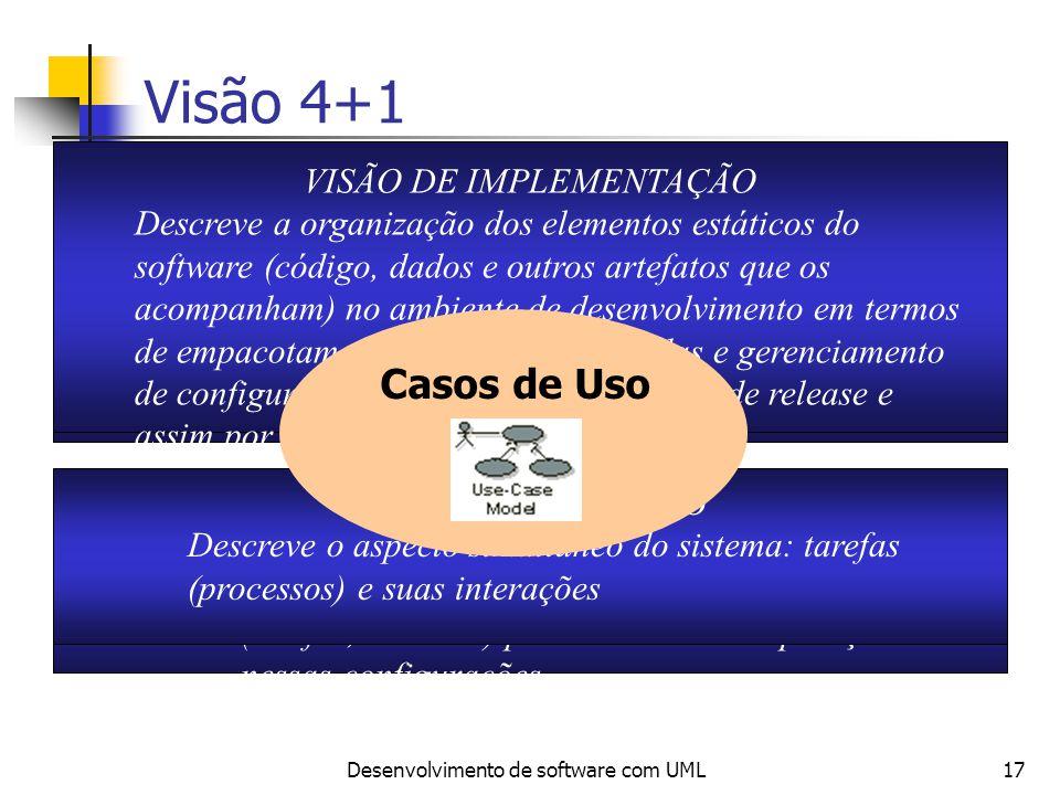 Desenvolvimento de software com UML17 Visão de Distribuição Visão Lógica Visão de Implementação Visão de Processo Visão 4+1 VISÃO LÓGICA Descreve as p