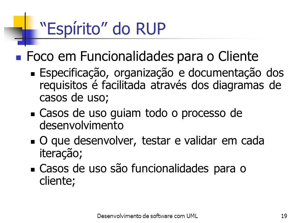 Desenvolvimento de software com UML19 Espírito do RUP Foco em Funcionalidades para o Cliente Especificação, organização e documentação dos requisitos