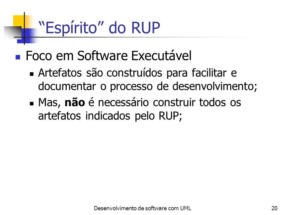 Desenvolvimento de software com UML20 Espírito do RUP Foco em Software Executável Artefatos são construídos para facilitar e documentar o processo de