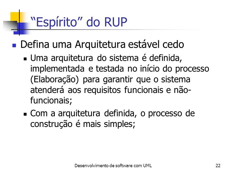 Desenvolvimento de software com UML22 Espírito do RUP Defina uma Arquitetura estável cedo Uma arquitetura do sistema é definida, implementada e testad