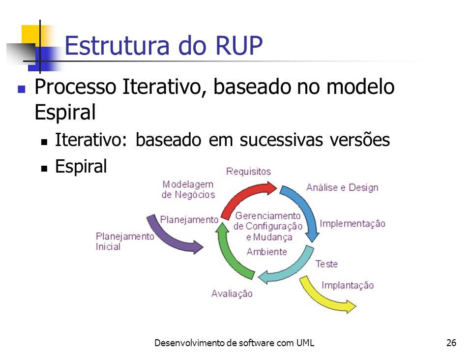 Desenvolvimento de software com UML26 Estrutura do RUP Processo Iterativo, baseado no modelo Espiral Iterativo: baseado em sucessivas versões Espiral