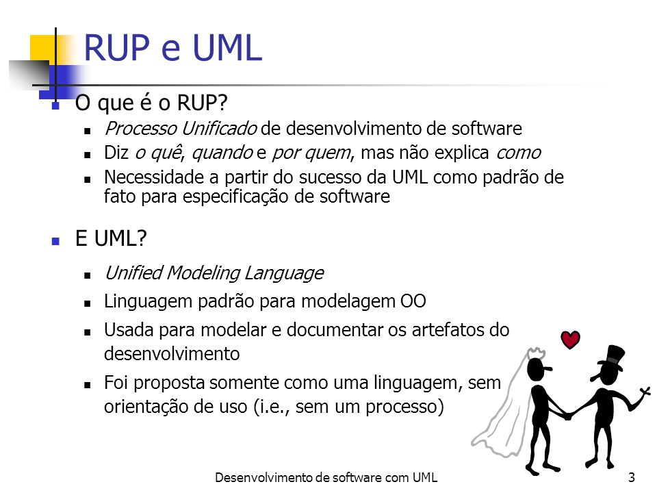 Desenvolvimento de software com UML3 RUP e UML O que é o RUP? Processo Unificado de desenvolvimento de software Diz o quê, quando e por quem, mas não