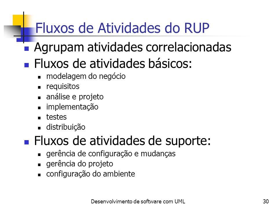 Desenvolvimento de software com UML30 Fluxos de Atividades do RUP Agrupam atividades correlacionadas Fluxos de atividades básicos: modelagem do negóci