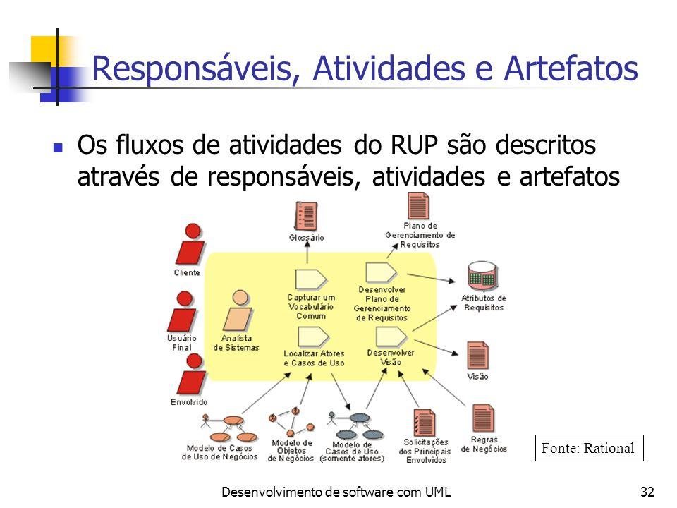 Desenvolvimento de software com UML32 Responsáveis, Atividades e Artefatos Os fluxos de atividades do RUP são descritos através de responsáveis, ativi
