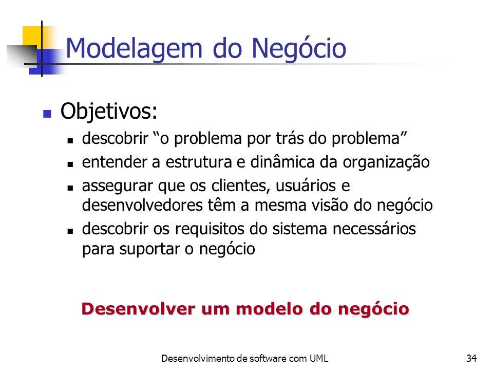 Desenvolvimento de software com UML34 Modelagem do Negócio Objetivos: descobrir o problema por trás do problema entender a estrutura e dinâmica da org