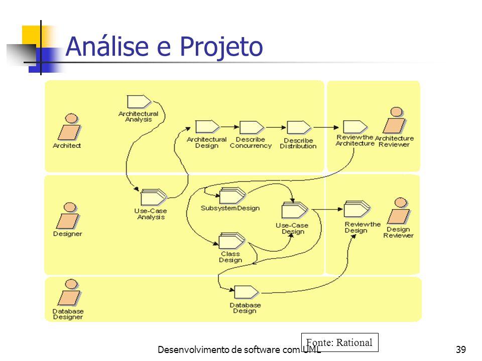 Desenvolvimento de software com UML39 Análise e Projeto Fonte: Rational