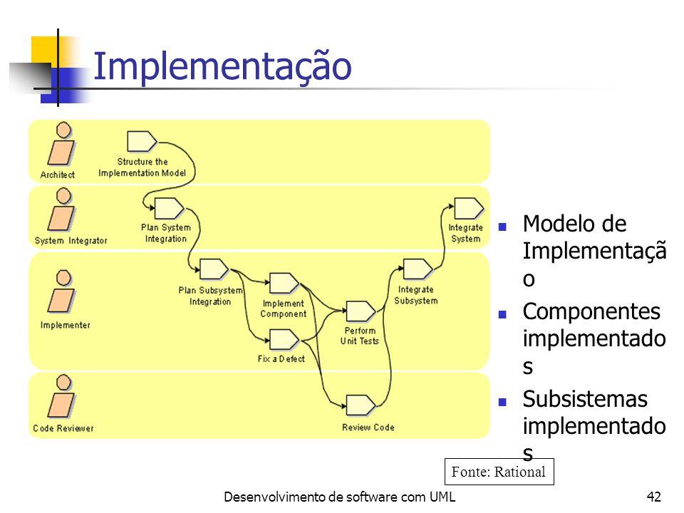 Desenvolvimento de software com UML42 Implementação Modelo de Implementaçã o Componentes implementado s Subsistemas implementado s Fonte: Rational
