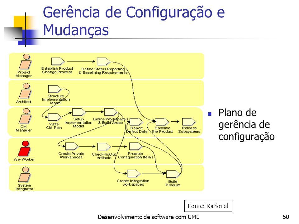 Desenvolvimento de software com UML50 Gerência de Configuração e Mudanças Plano de gerência de configuração Fonte: Rational