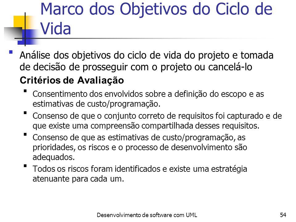 Desenvolvimento de software com UML54 Marco dos Objetivos do Ciclo de Vida Análise dos objetivos do ciclo de vida do projeto e tomada de decisão de pr