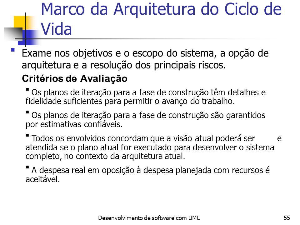 Desenvolvimento de software com UML55 Marco da Arquitetura do Ciclo de Vida Exame nos objetivos e o escopo do sistema, a opção de arquitetura e a reso
